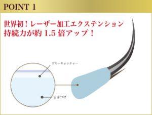 POINT1 世界初レーザー加工エクステンション!持続力が約1.5倍アップ!